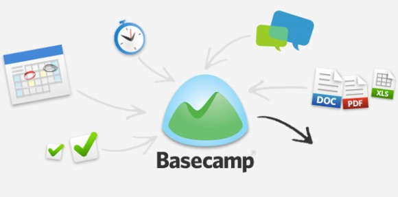 Basecamp – a daddy of project management solutions