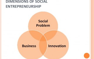 introduction-to-social-entrepreneurship-8-728